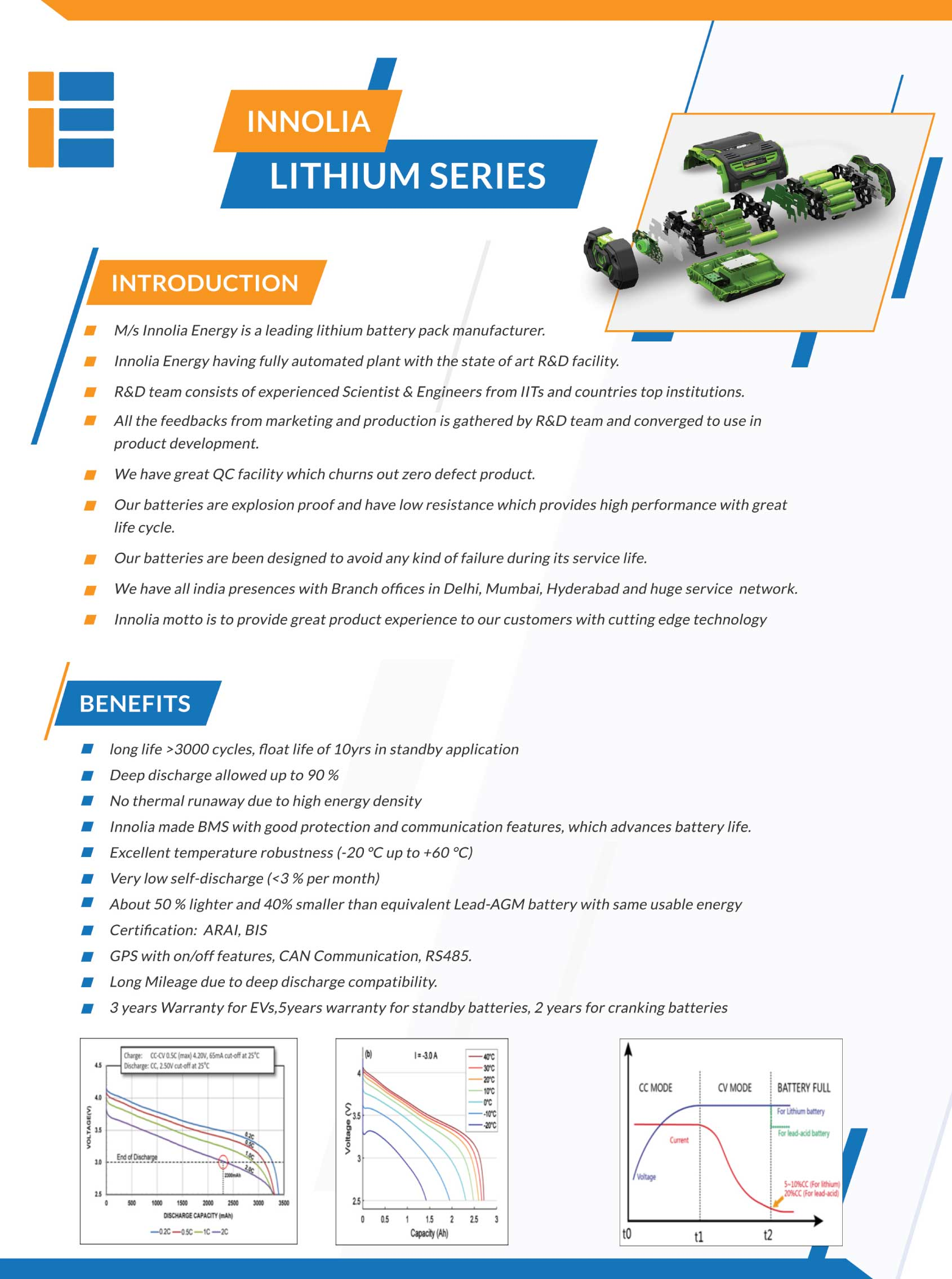 about lithium battery innolia series